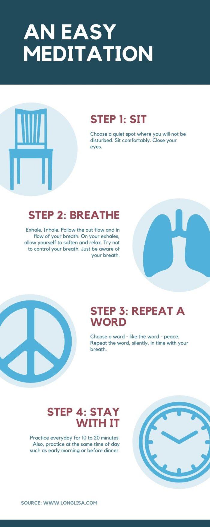 infographic of meditation steps